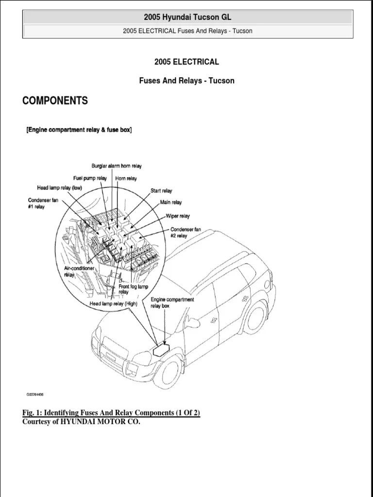Daewoo leganza engine diagram timberjack chevelle wiring harness