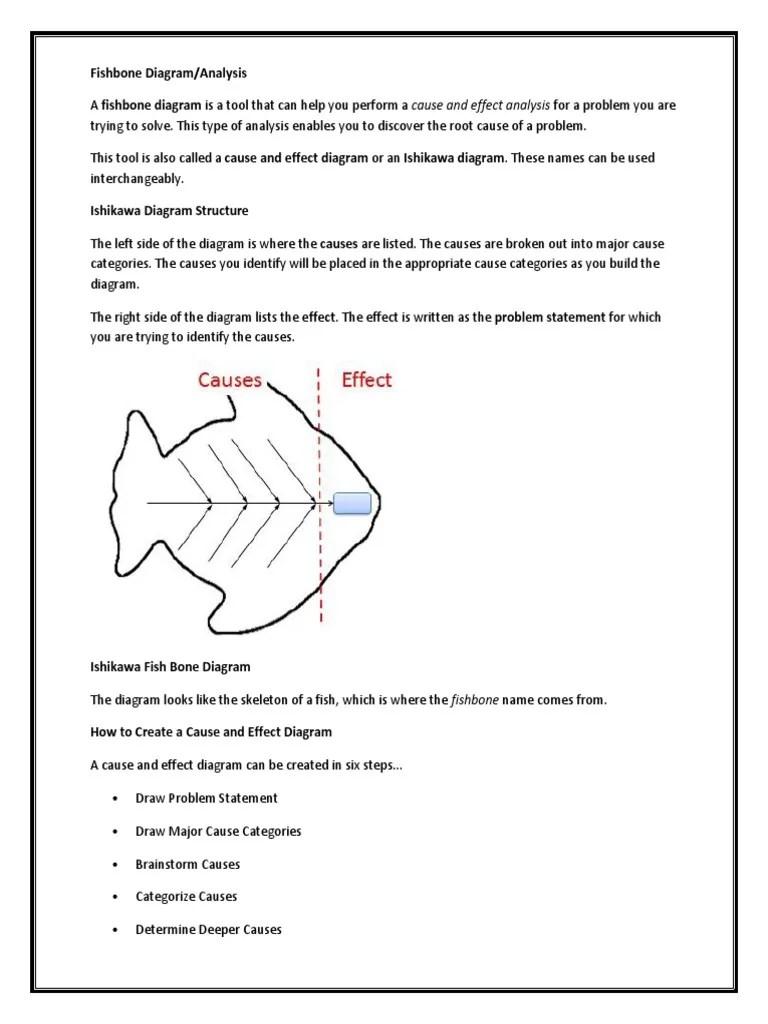 fishbone diagram for manufacturing [ 768 x 1024 Pixel ]
