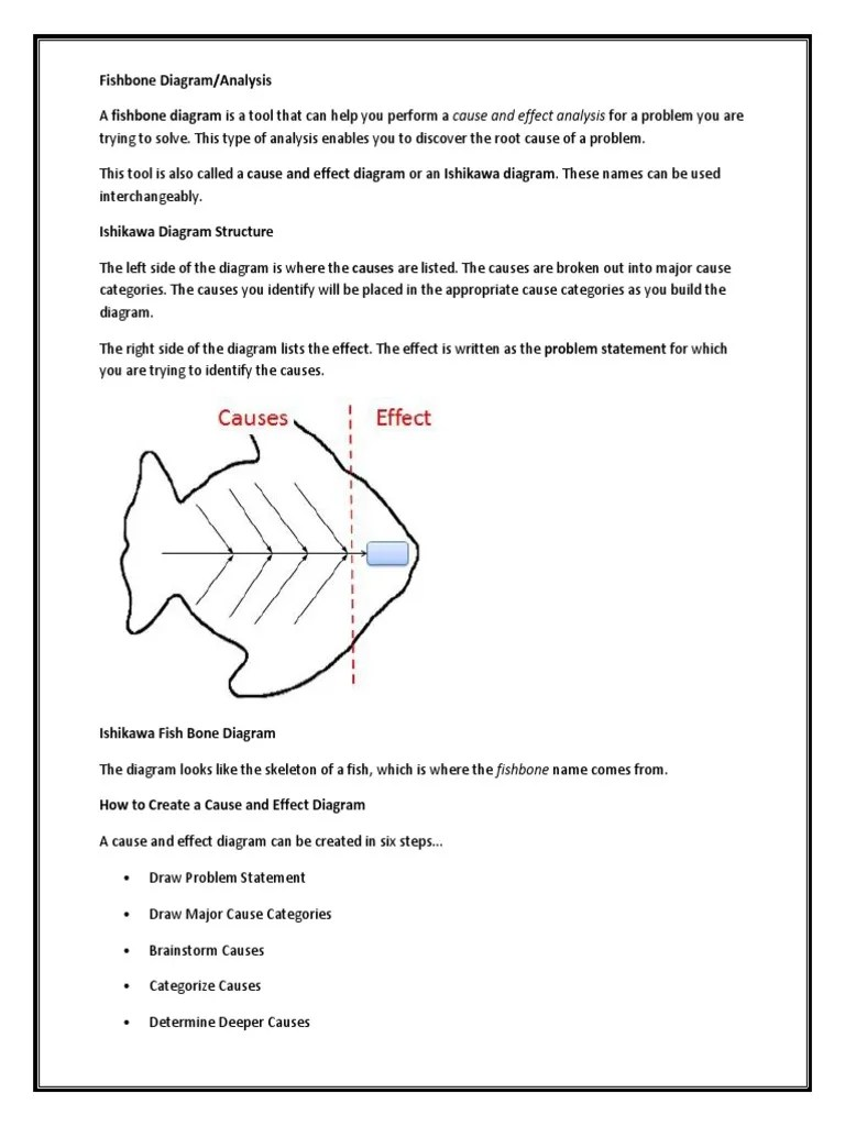 medium resolution of fishbone diagram for manufacturing