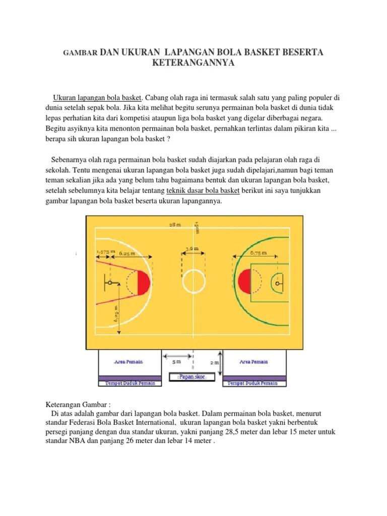 Berapa Pemain Bola Basket : berapa, pemain, basket, Download, Gambar, Permainan, Basket, Beserta, Penjelasannya