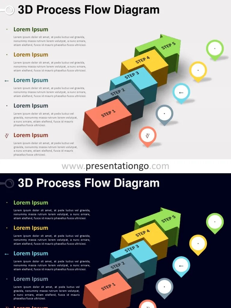 hight resolution of proces flow diagram 3d