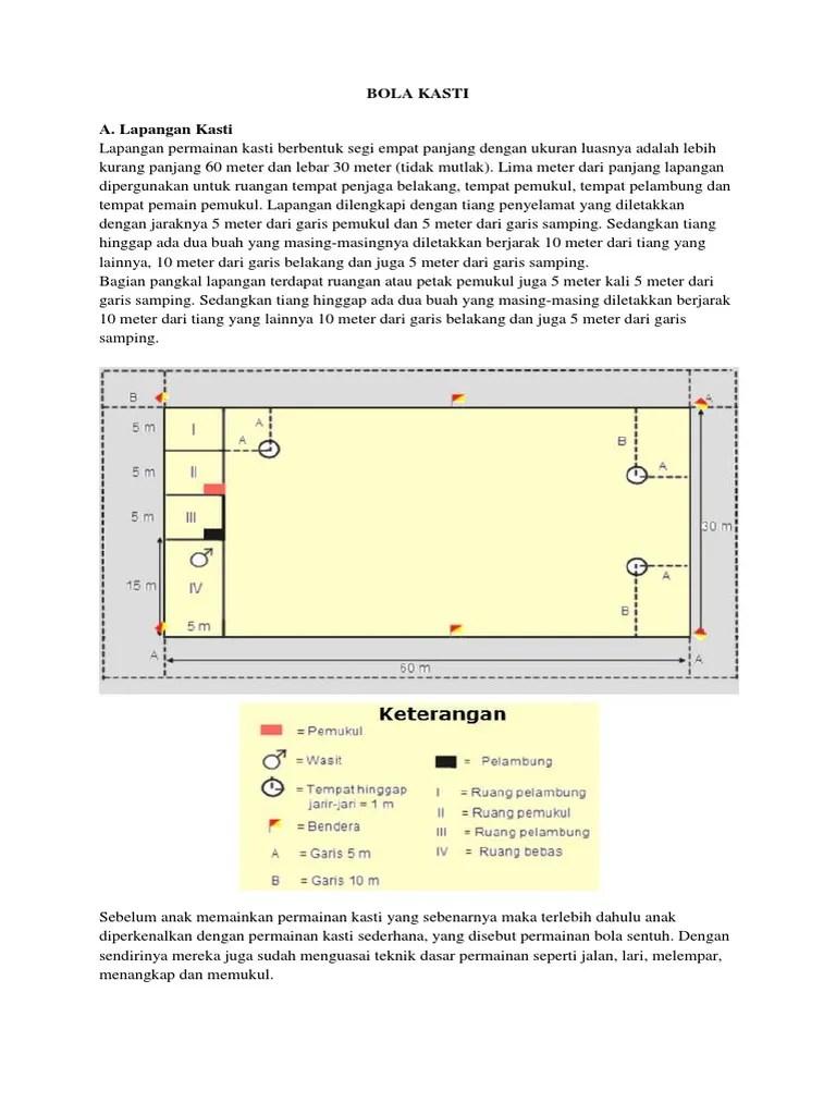Panjang Dan Lebar Lapangan Kasti : panjang, lebar, lapangan, kasti, Kasti