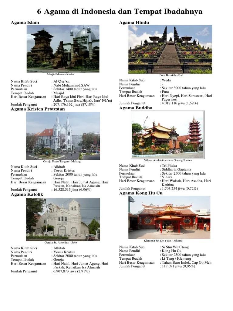 Hari Raya Agama Islam : agama, islam, Trend, Terbaru, Agama, Indonesia, Handoko, Blog's