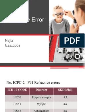 Icd 10 Hypermetropia : hypermetropia, Refractive, Errors, (Najla)_1, Cornea, Human