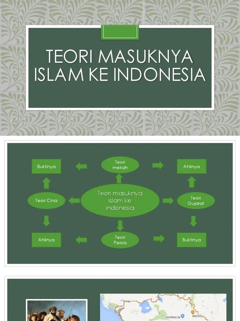 Teori Masuknya Agama Islam Ke Indonesia : teori, masuknya, agama, islam, indonesia, Teori, Masuknya, Islam, Indonesia