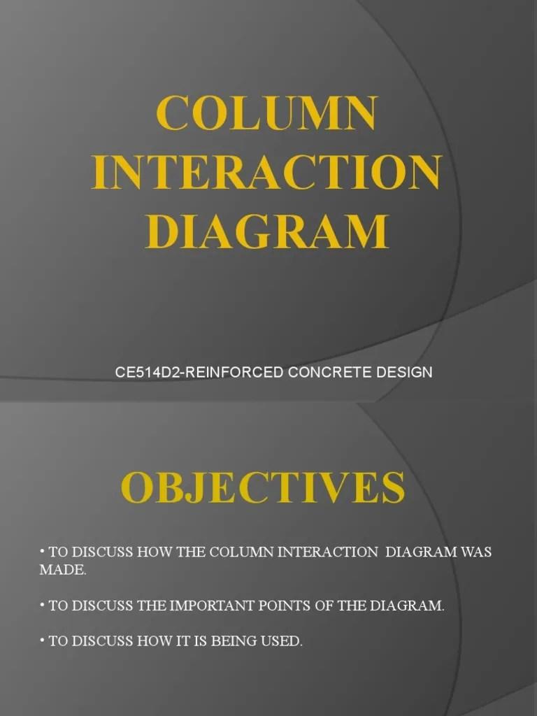small resolution of concrete interaction diagram