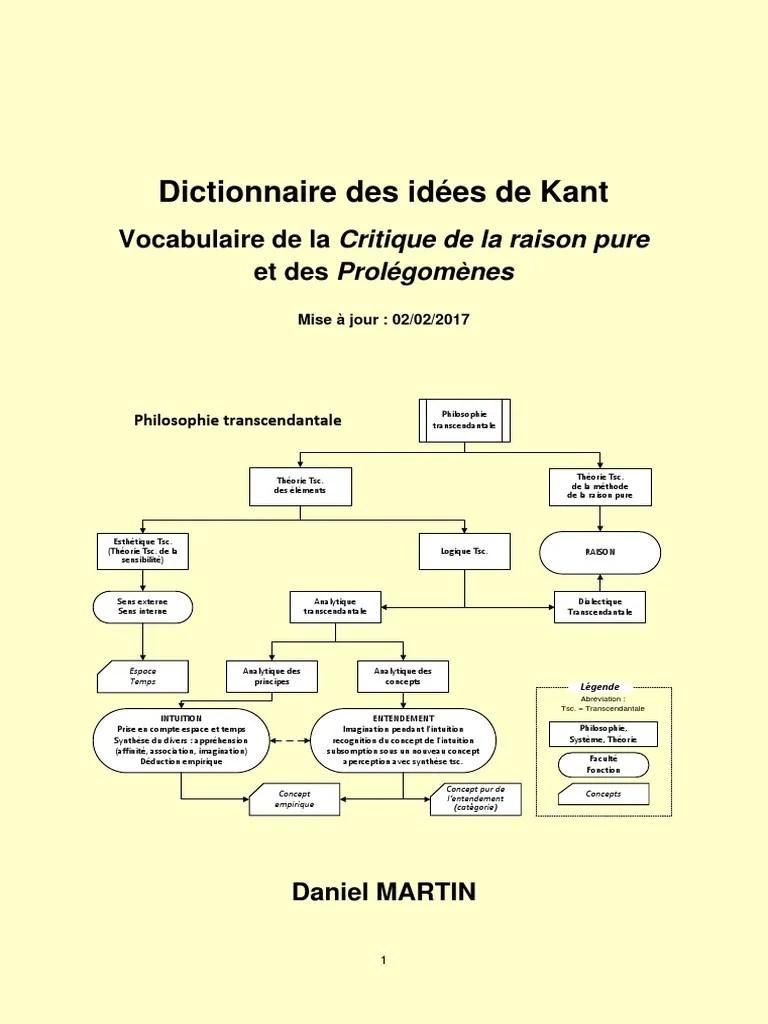 Critique De La Raison Pure Pdf : critique, raison, X.pdf, Critique, Raison