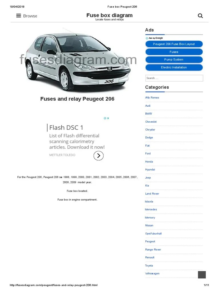 hight resolution of peugeot 206 52 plate fuse box wiring diagram recent peugeot 206 52 plate fuse box