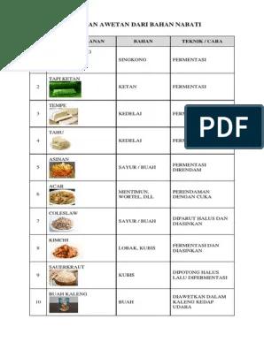 Makanan Awetan Hewani : makanan, awetan, hewani, Makanan, Awetan, Bahan, Nabati
