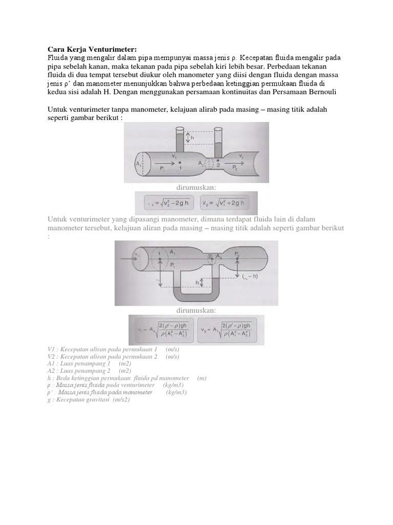 Venturimeter Tanpa Manometer : venturimeter, tanpa, manometer, Kerja, Venturimeter