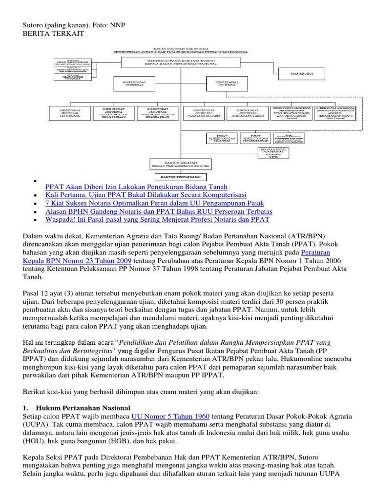 Contoh Soal Ujian Ptt Pertanahan : contoh, ujian, pertanahan, BPN.docx