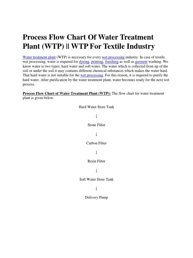 medium resolution of process flow chart of water treatment plant water purification sewage treatment