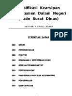 Klasifikasi Kode Surat Dinas Lengkap