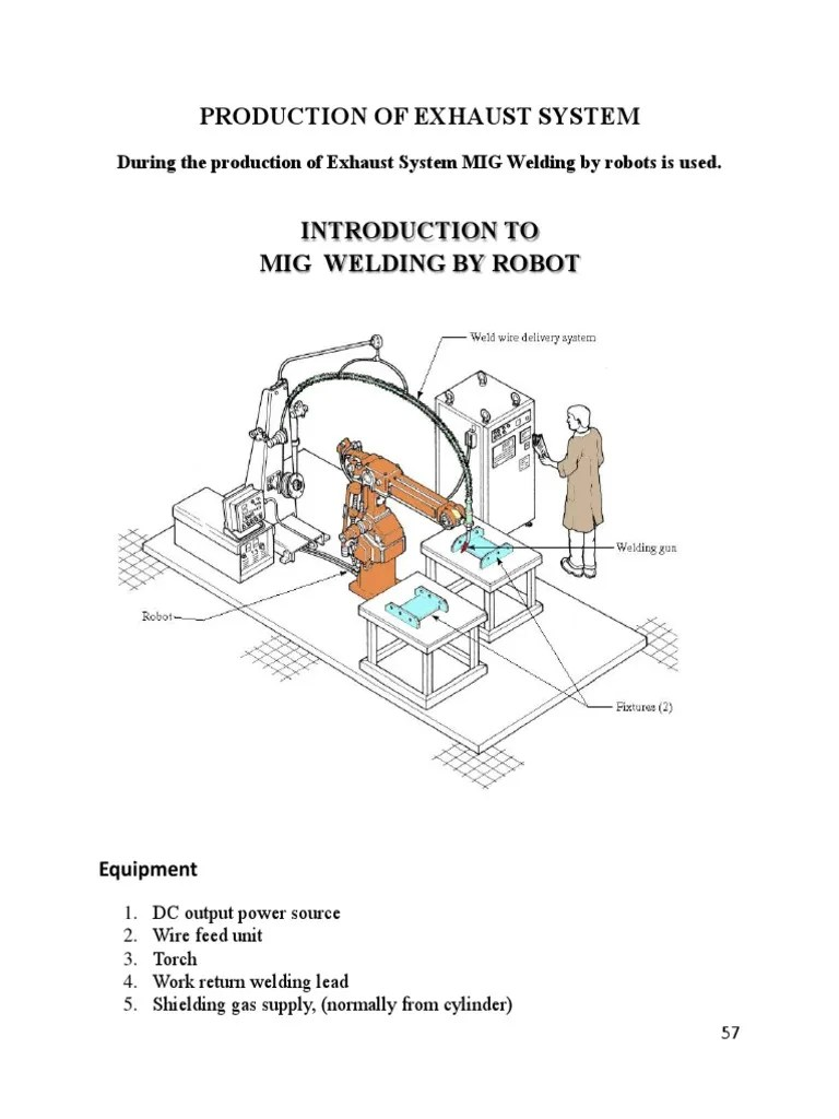 small resolution of robots in welding welding electric arc wiring diagram in addition diagrama de ishikawa on dc mig welder