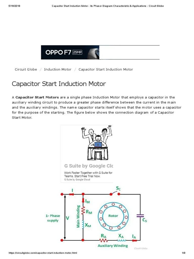 medium resolution of capacitor start induction motor its phasor diagram characteristic applications circuit globe electric motor capacitor