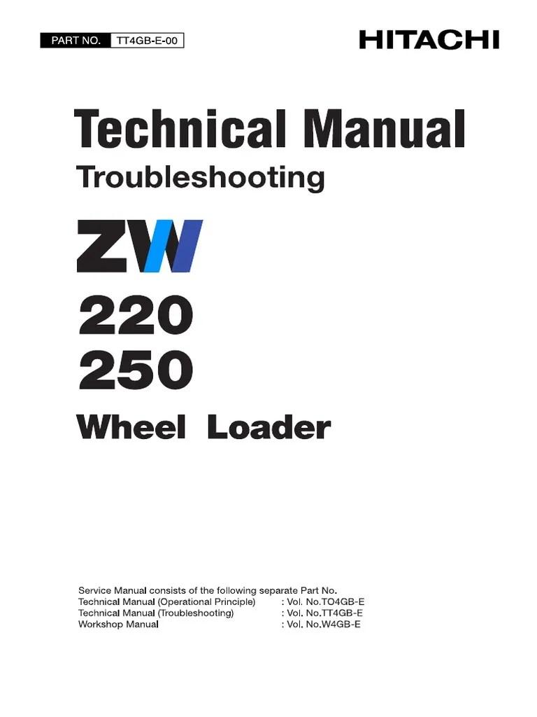 medium resolution of 279788175 troubleshooting manual zw220 250 eu tt4gb e 00 1 1 personal protective equipment radiator