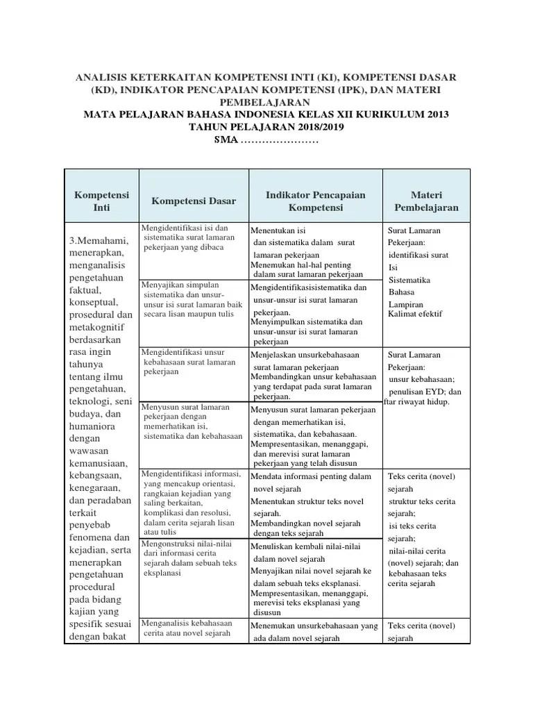 Unsur-unsur Kebahasaan Surat Lamaran Pekerjaan : unsur-unsur, kebahasaan, surat, lamaran, pekerjaan, Analisi, KI-KD, Websiteedukasi.com(1).docx