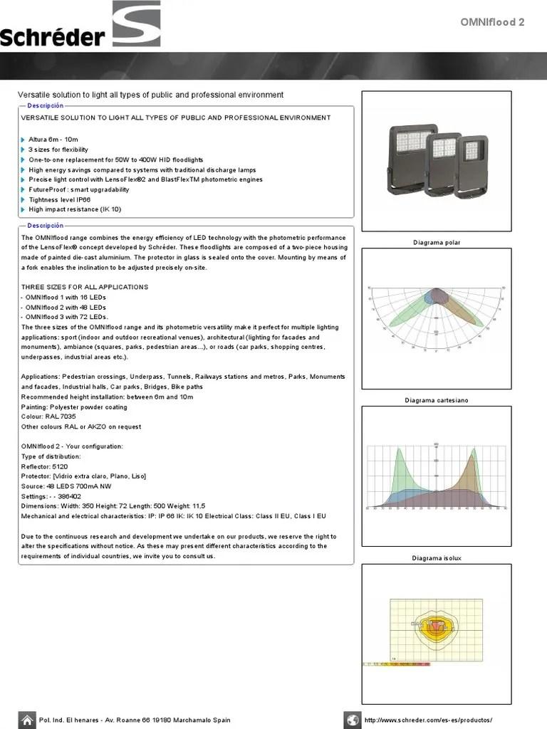 medium resolution of coating cast diagram