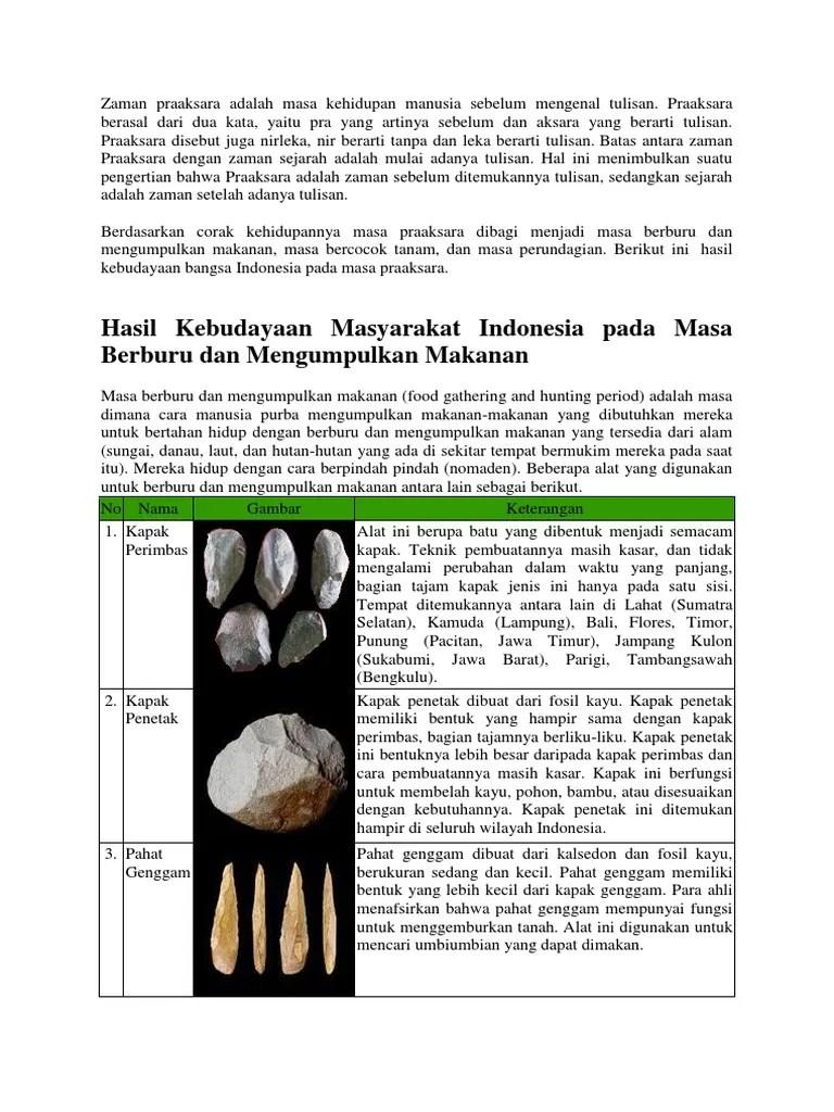Hasil Kebudayaan Masa Bercocok Tanam : hasil, kebudayaan, bercocok, tanam, Hasil, Kebudayaan, Masyarakat, Indonesia, Berburu, Mengumpulkan, Makanan