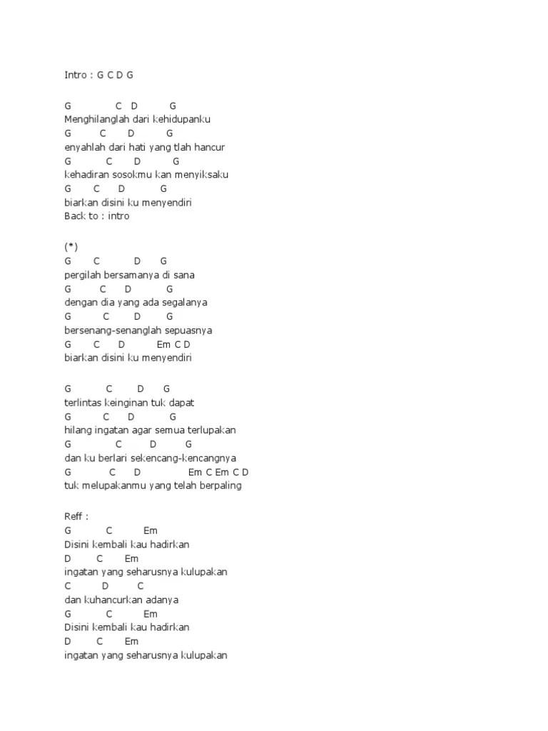 Kunci Gitar Lolot Lelut : kunci, gitar, lolot, lelut, Chord, Gitar, Dagang, Jegeg, Sekali