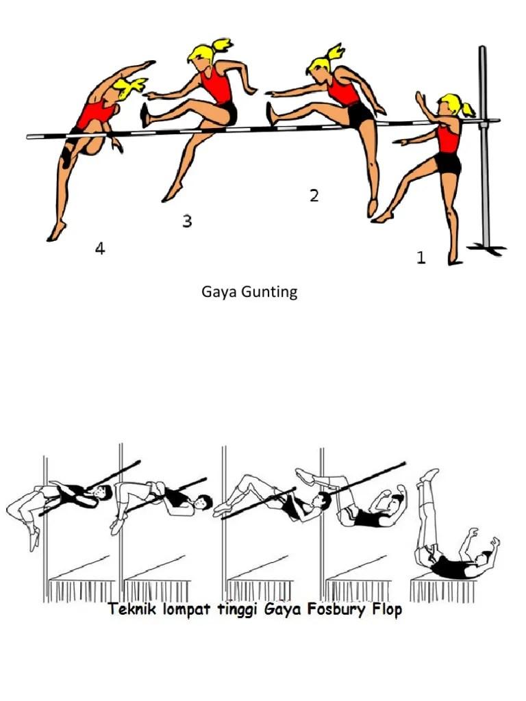 Teknik Lompat : teknik, lompat, Lompat, Tinggi