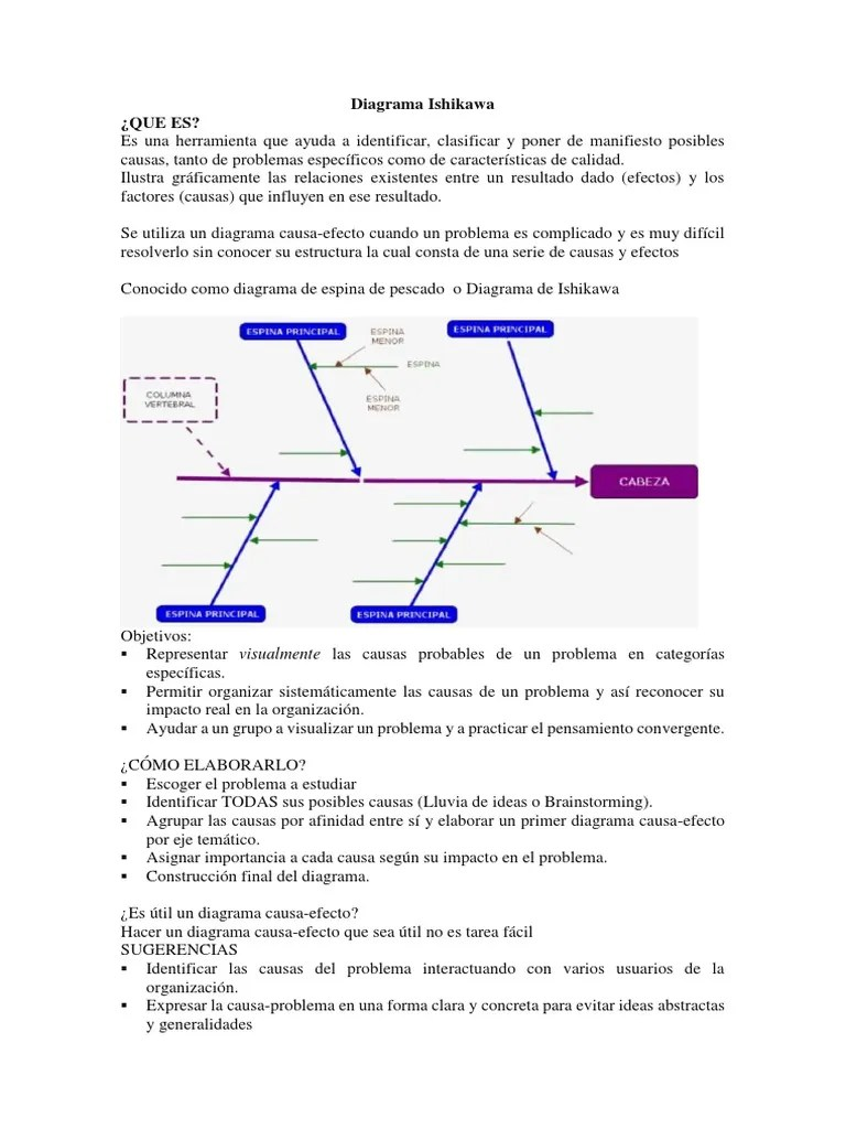 medium resolution of diagrama de pescado pdf