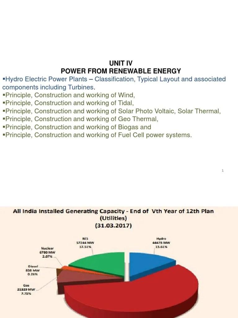 hydro power plant diagram [ 768 x 1024 Pixel ]
