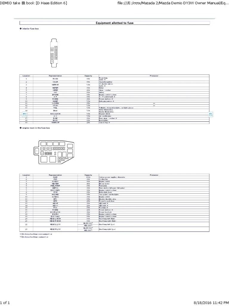 medium resolution of fuse box for mazda 2