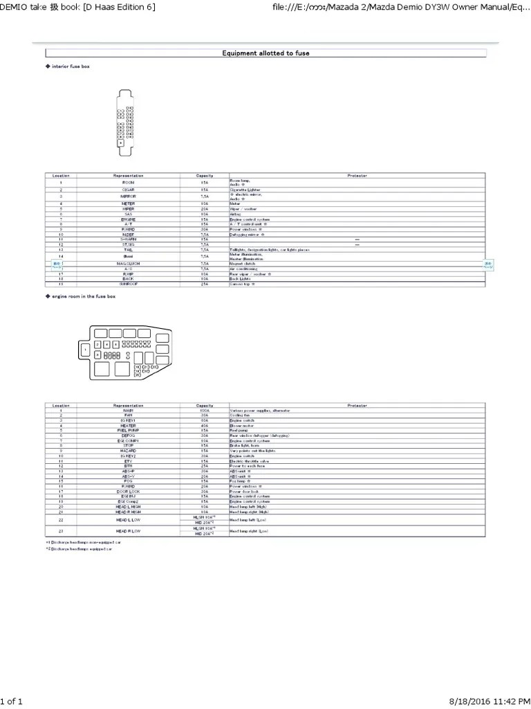 hight resolution of fuse box for mazda 2