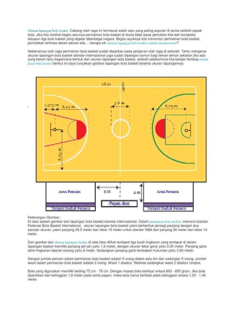Berapa Pemain Bola Basket : berapa, pemain, basket, Lapanagn, Basket
