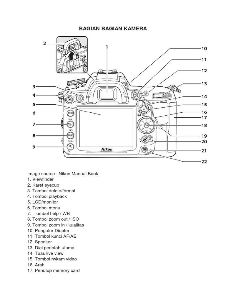 Bagian-bagian Kamera : bagian-bagian, kamera, Bagian
