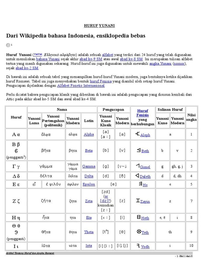 Angka Yunani : angka, yunani, Angka, Romawi, Yunani