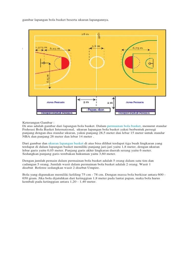 Berapa Pemain Bola Basket : berapa, pemain, basket, Gambar, Lapangan, Basket, Ukurannya