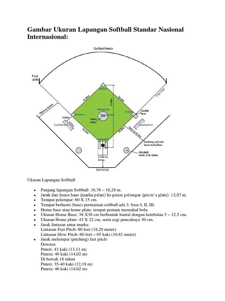 Lapangan Softball (Gambar), Jumlah Pemain Softball, Perlengkapan...