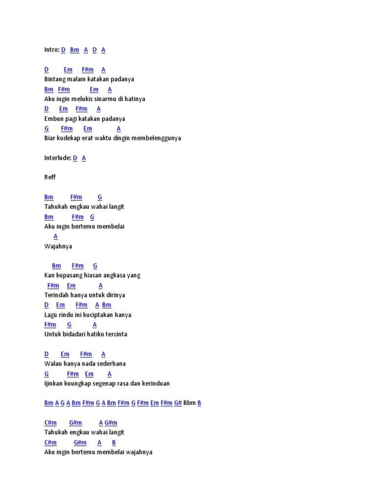 Kerispatih Lagu Rindu Chord : kerispatih, rindu, chord, Chord, Kerispatih, Rindu, Flashlasopa