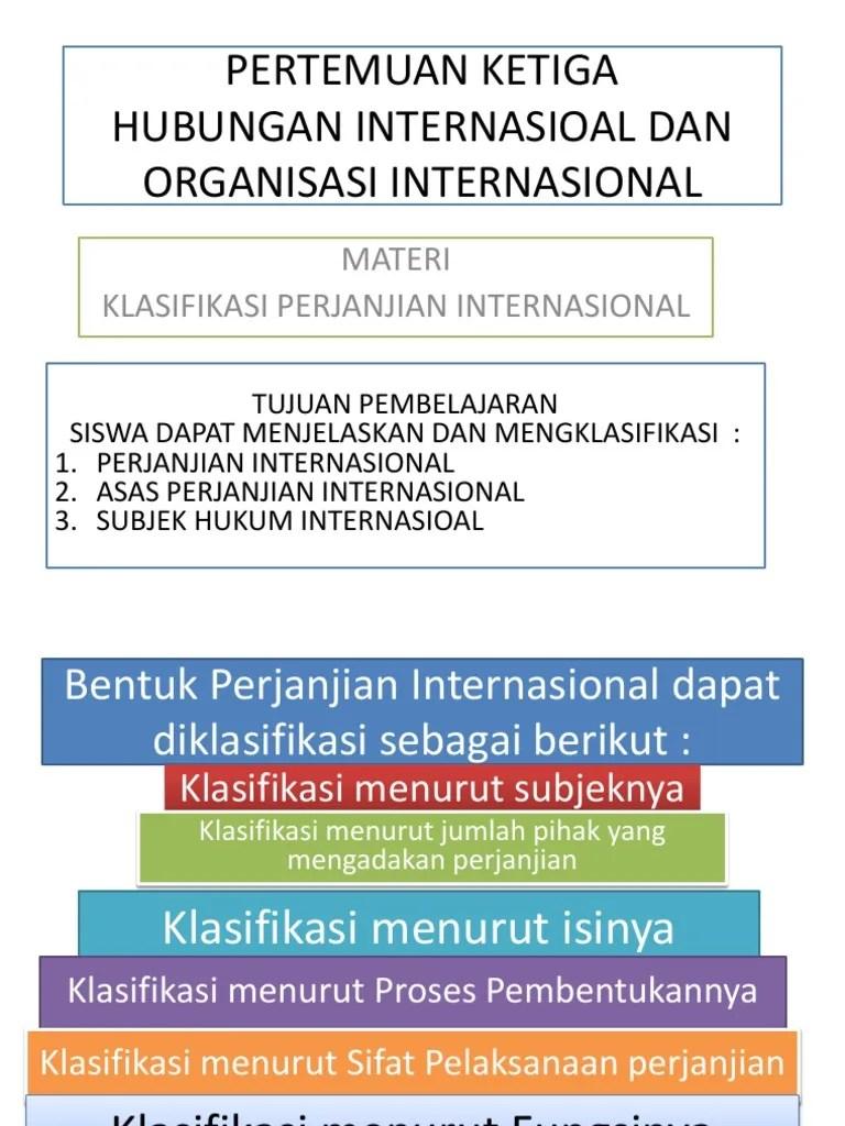 Klasifikasi Perjanjian Internasional : klasifikasi, perjanjian, internasional, Pertemuan, Ketiga, Hubungan, Internasioal, Organisasi, Internasional