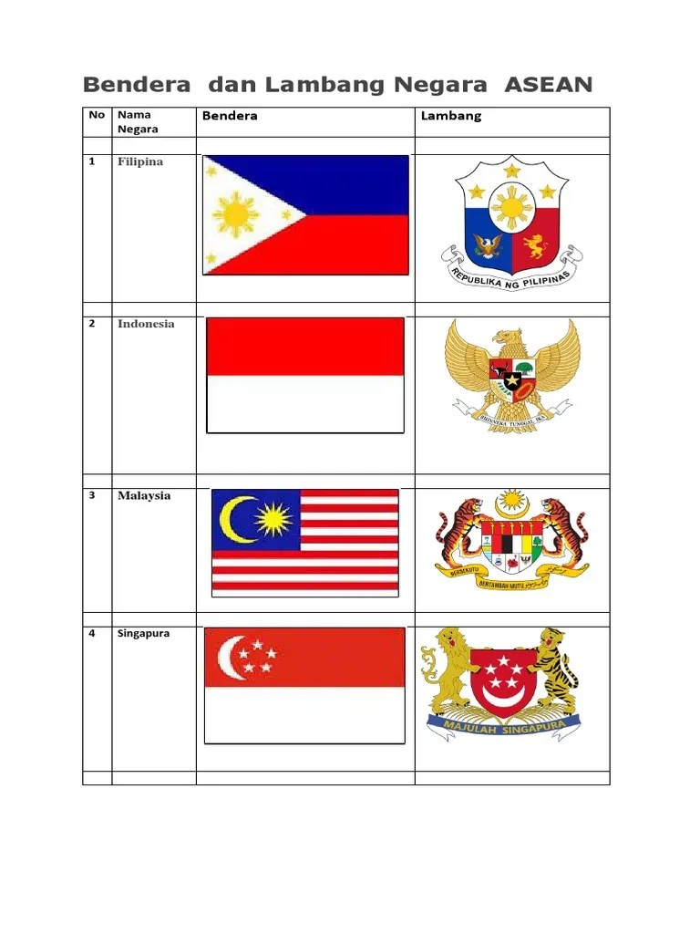 Bendera Dan Lambang Negara Asean : bendera, lambang, negara, asean, Bendera, Lambang, Negara, ASEAN.docx