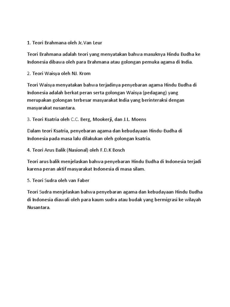 Teori Masuknya Hindu Buddha Ke Indonesia : teori, masuknya, hindu, buddha, indonesia, TEORI, MASUKNYA, AGAMA, HINDU, BUDHA, INDONESIA.docx