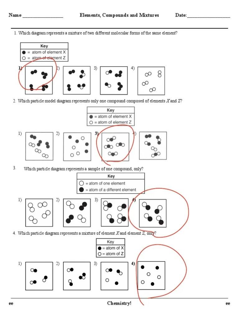 mixture diagram [ 768 x 1024 Pixel ]