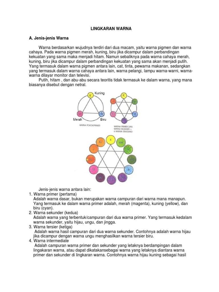 Sebutkan Warna Warna Primer : sebutkan, warna, primer, LINGKARAN, WARNA