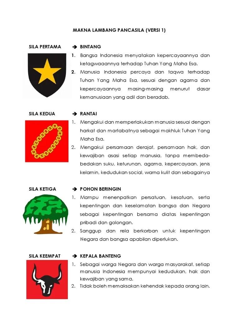 Apa Makna Rantai Yang Menjadi Simbol Sila Kedua Pancasila : makna, rantai, menjadi, simbol, kedua, pancasila, Gambar, Lambang, Pancasila, Status, Terbaik