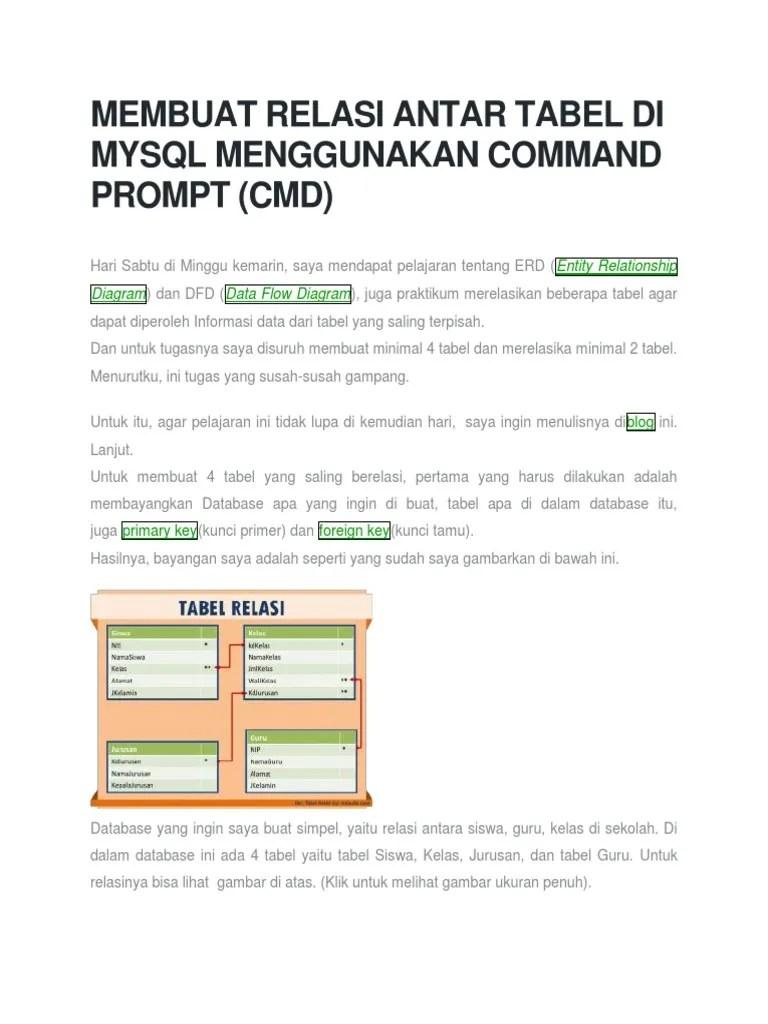 Membuat Relasi Antar Tabel Di Phpmyadmin : membuat, relasi, antar, tabel, phpmyadmin, Membuat, Relasi, Antar, Tabel, Database, Mysql