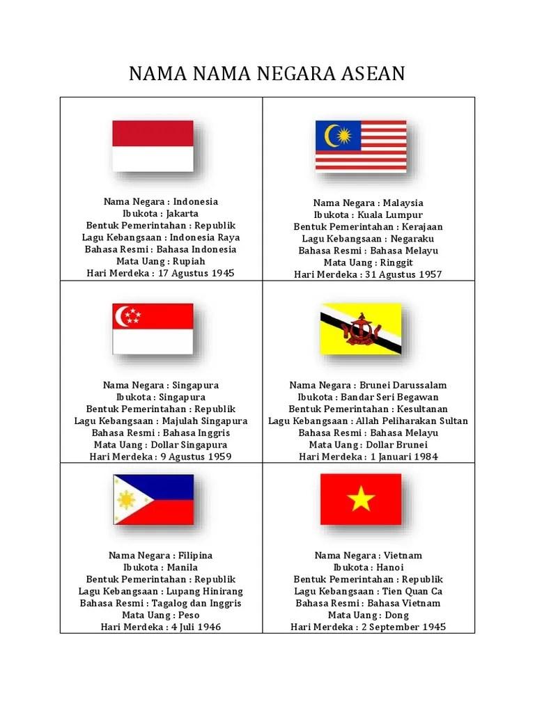 Bahasa Resmi Singapura : bahasa, resmi, singapura, Urgent, Harap