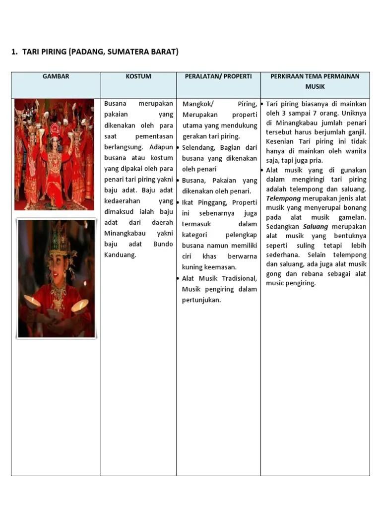 Kostum Dan Properti Tari Piring : kostum, properti, piring