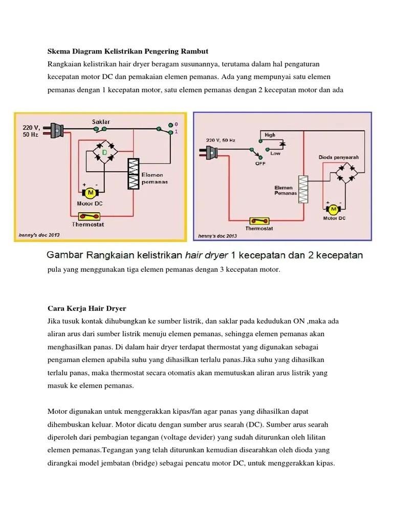 Cara Membuat Elemen Pemanas Tegangan Dc : membuat, elemen, pemanas, tegangan, Tugas, Kontruksi, Dryer