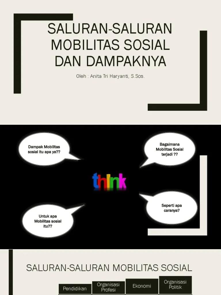 Saluran Saluran Mobilitas Sosial : saluran, mobilitas, sosial, Saluran-saluran, Mobilitas, Sosial