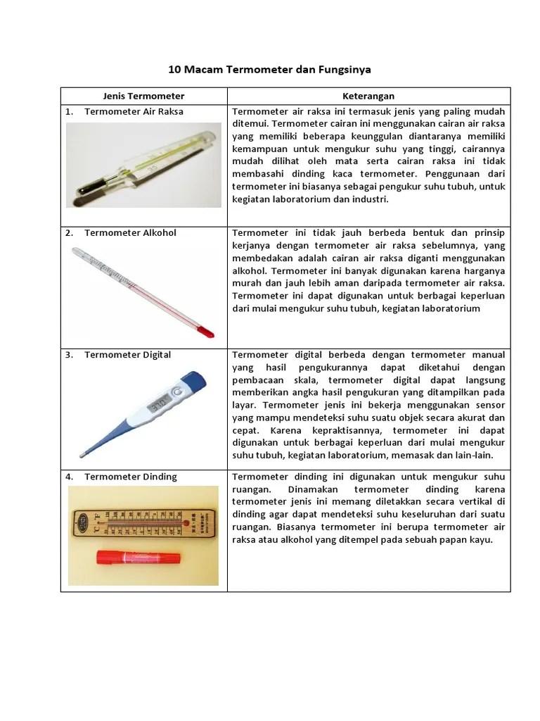Macam Macam Termometer Dan Kegunaannya : macam, termometer, kegunaannya, Macam, Termometer, Fungsinya