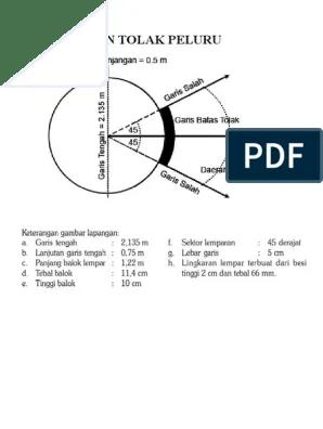 Lapangan Tolak Peluru Berbentuk : lapangan, tolak, peluru, berbentuk, Lapangan, Tolak, Peluru,, Basket