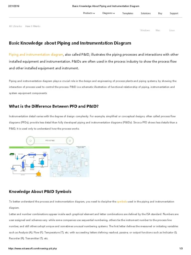 basic knowledge about piping and instrumentation diagram instrumentation systems engineering [ 768 x 1024 Pixel ]