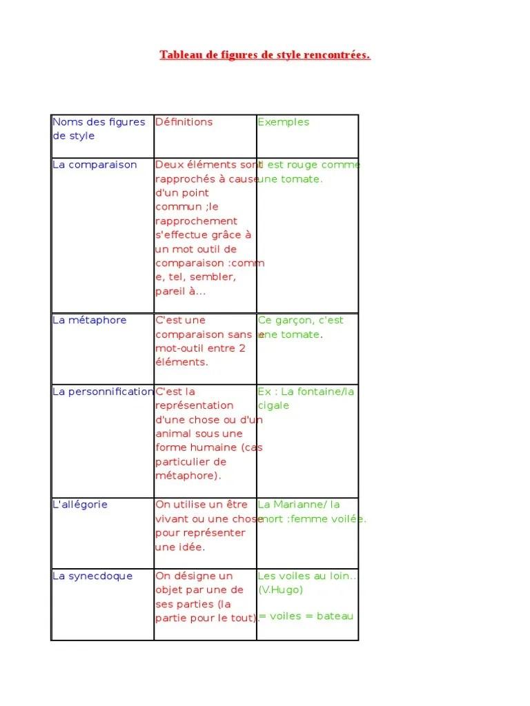 Parallélisme Figure De Style Exemple : parallélisme, figure, style, exemple, 53c7ff1b26fee, Techniques, Rhétorique, Linguistiques, Appliquées